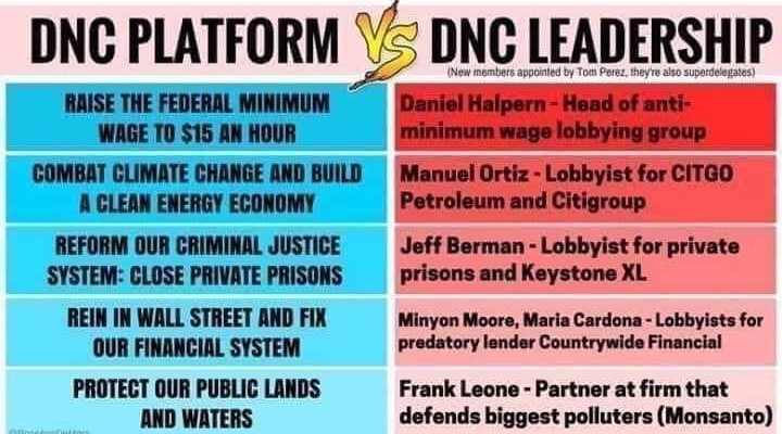 Why Support The DNC