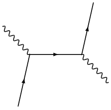 ComptonScattering.png